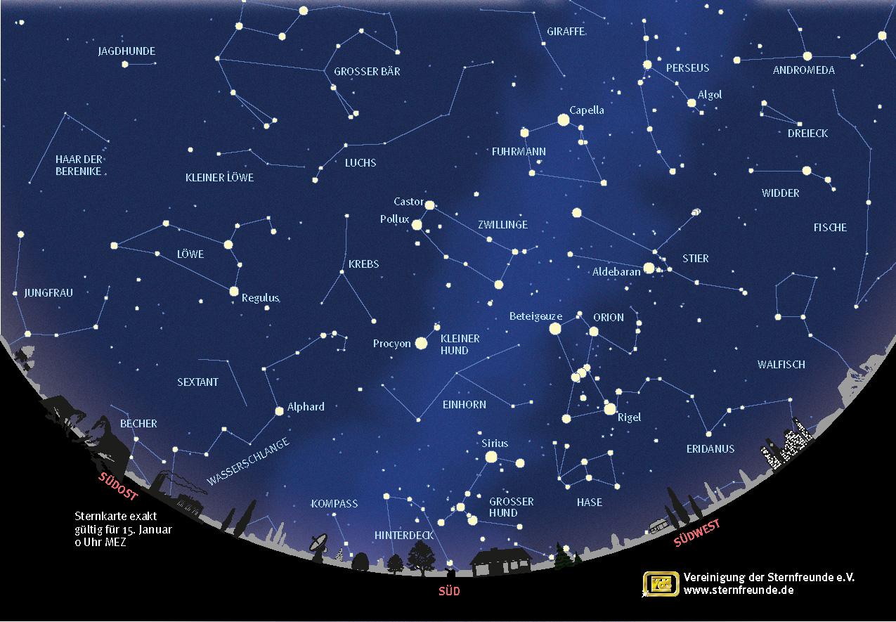 Der Sternenhimmel in diesem Monat