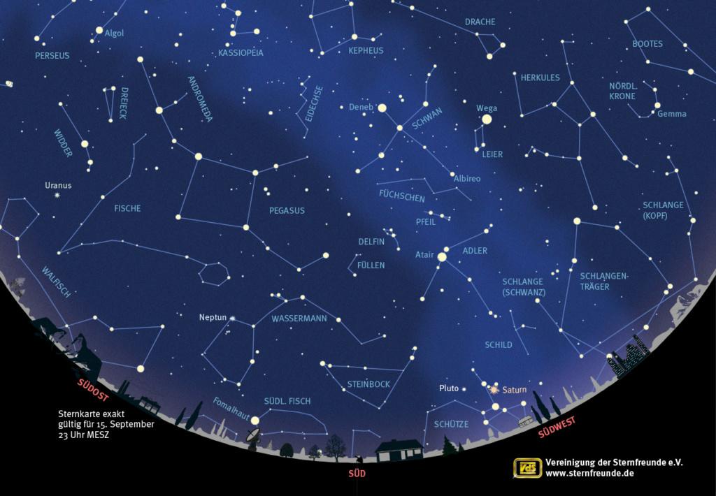 Sternenhimmel September übersicht